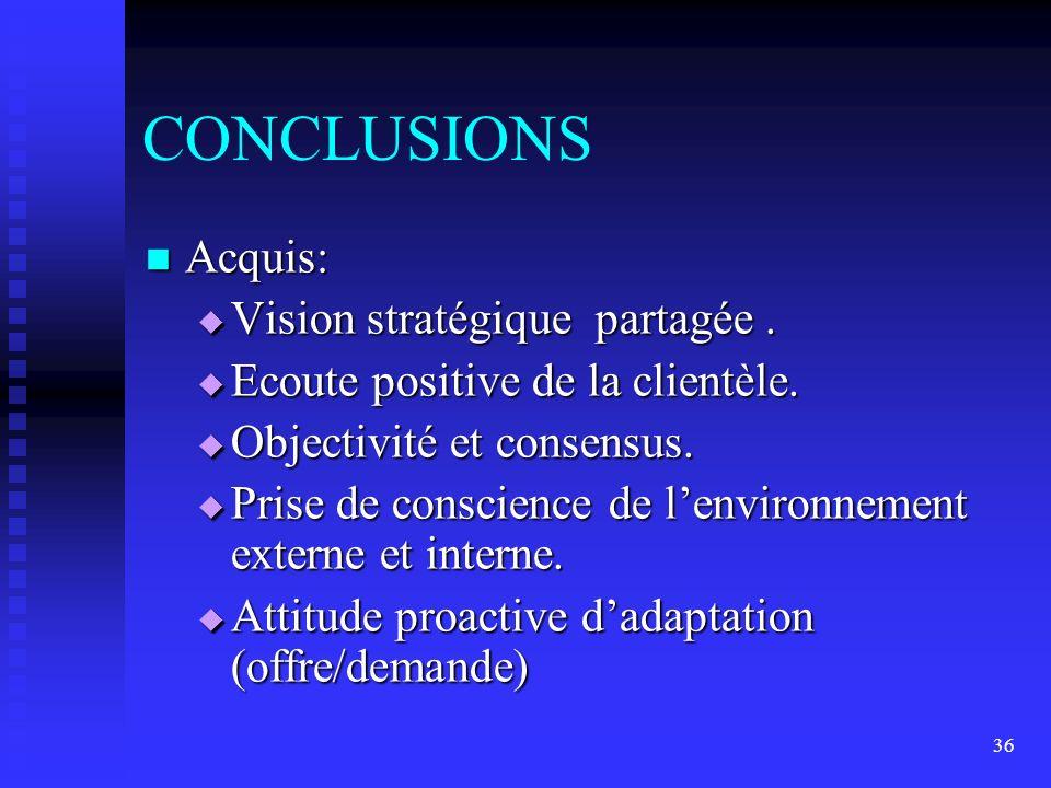 CONCLUSIONS Acquis: Vision stratégique partagée .