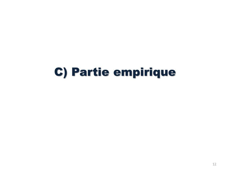 C) Partie empirique