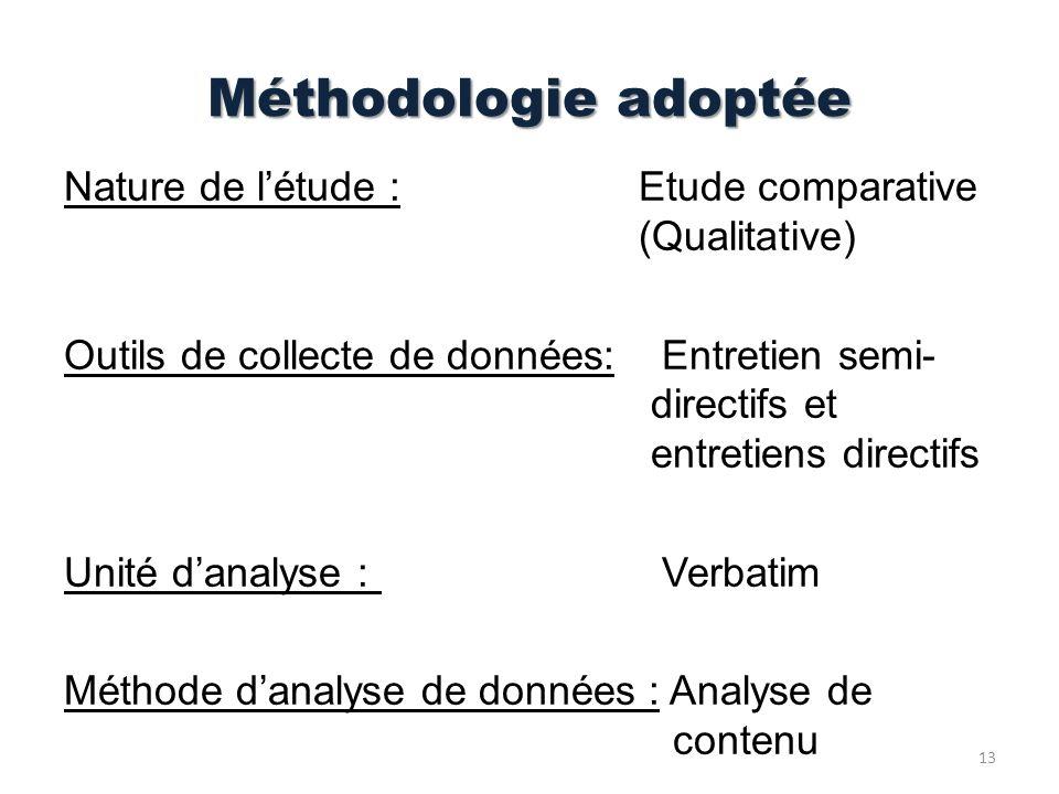 Méthodologie adoptée