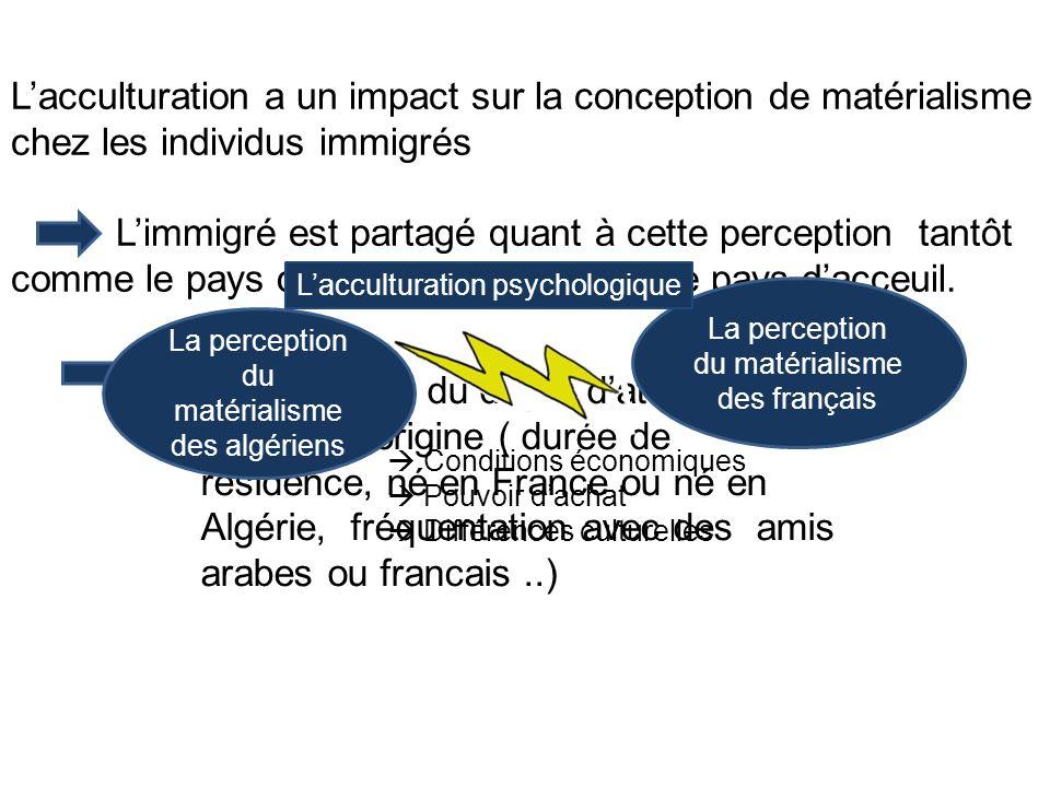 L'acculturation a un impact sur la conception de matérialisme chez les individus immigrés