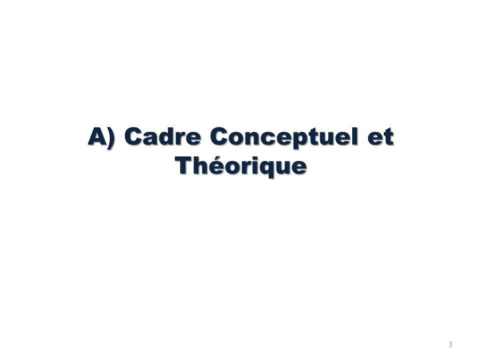 A) Cadre Conceptuel et Théorique