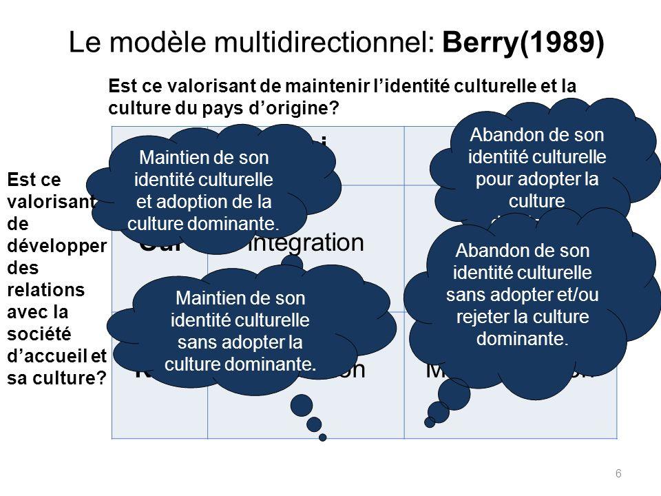 Le modèle multidirectionnel: Berry(1989)