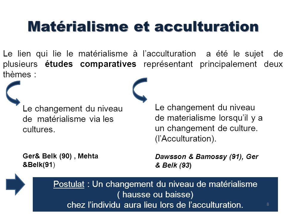 Matérialisme et acculturation