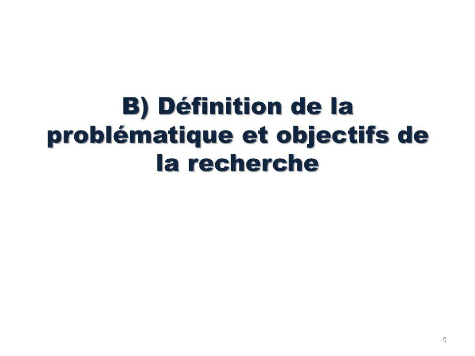 B) Définition de la problématique et objectifs de la recherche