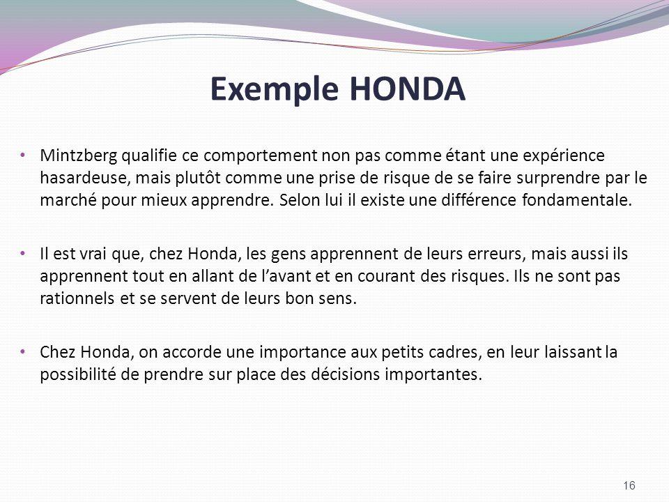 Exemple HONDA
