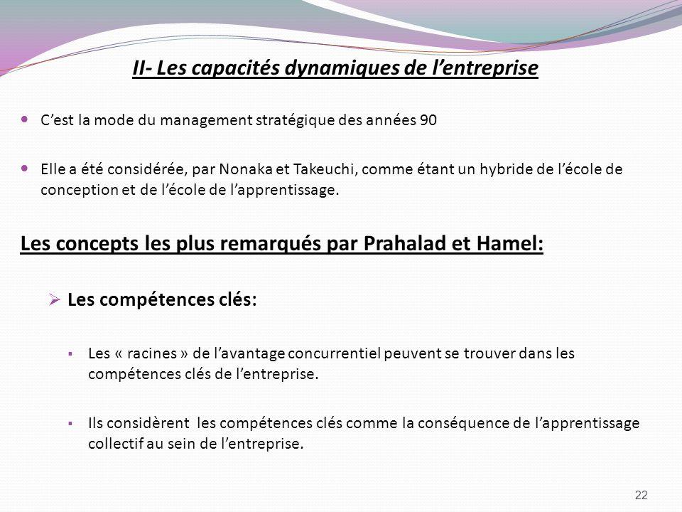 II- Les capacités dynamiques de l'entreprise