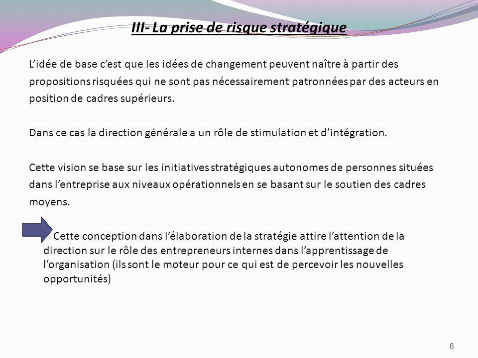 III- La prise de risque stratégique