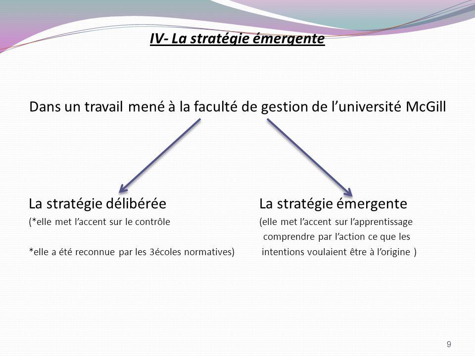 IV- La stratégie émergente