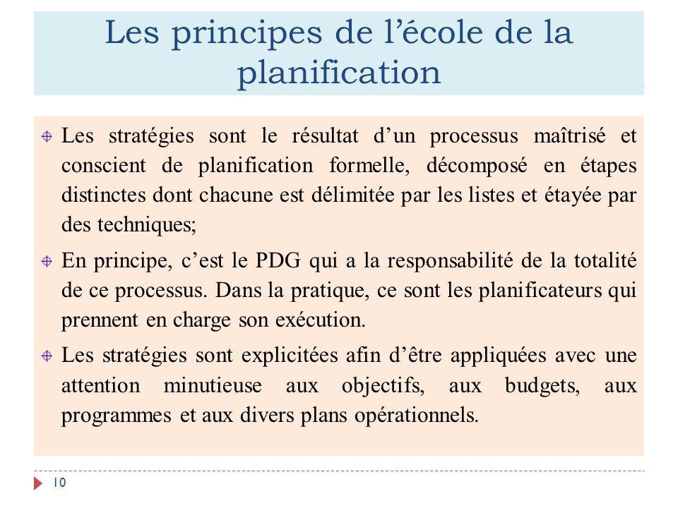 Les principes de l'école de la planification