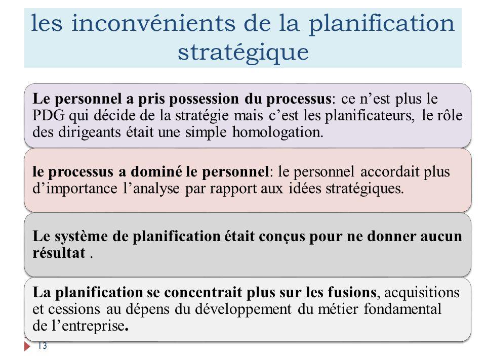 les inconvénients de la planification stratégique