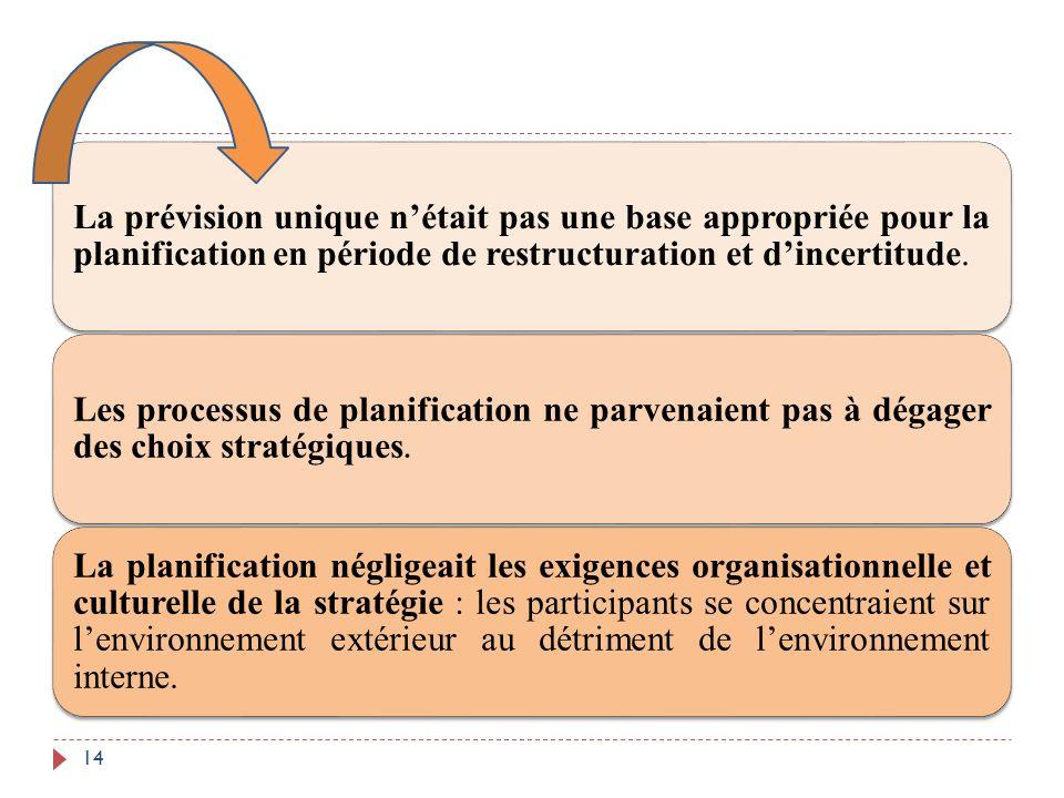 La prévision unique n'était pas une base appropriée pour la planification en période de restructuration et d'incertitude.