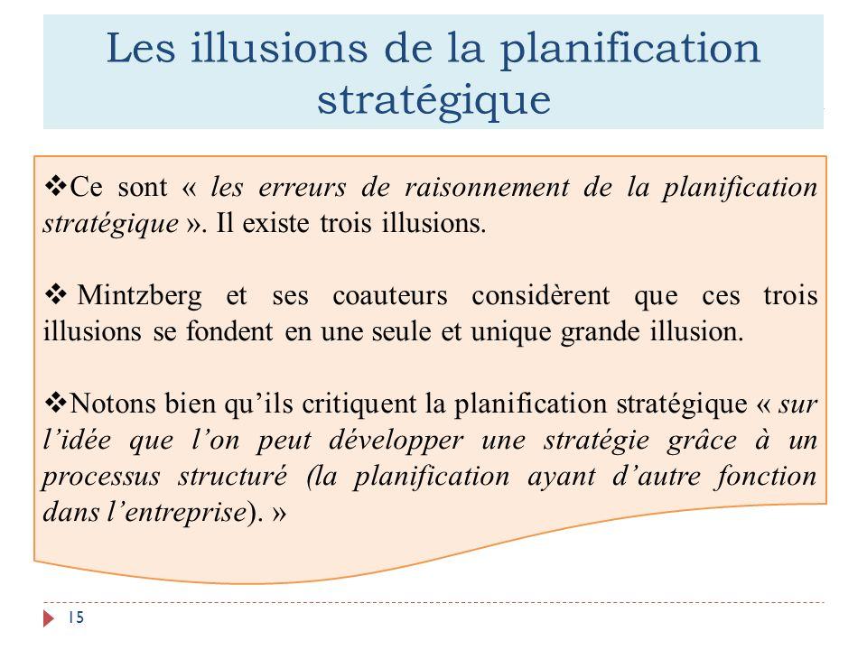 Les illusions de la planification stratégique