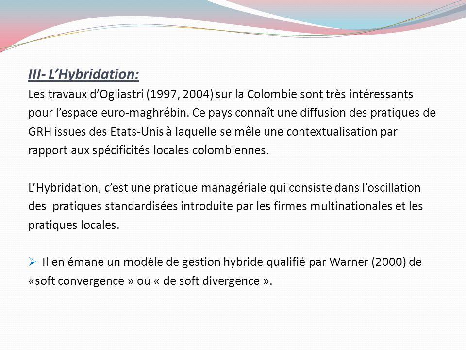 III- L'Hybridation: Les travaux d'Ogliastri (1997, 2004) sur la Colombie sont très intéressants.