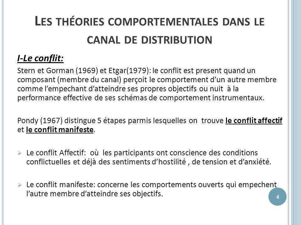 Les théories comportementales dans le canal de distribution