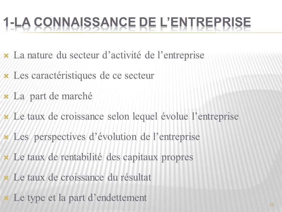 1-La connaissance de l'entreprise