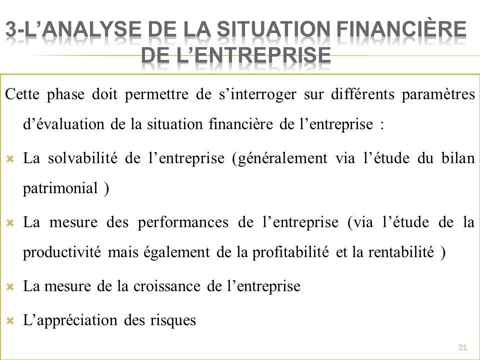 3-L'analyse de la situation financière de l'entreprise