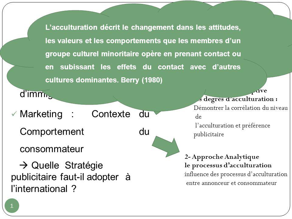 Acculturation : Concept Multidisciplinaire