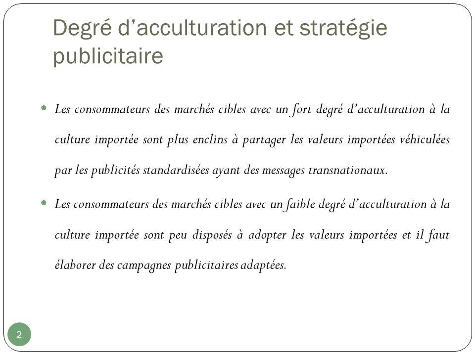 Degré d'acculturation et stratégie publicitaire