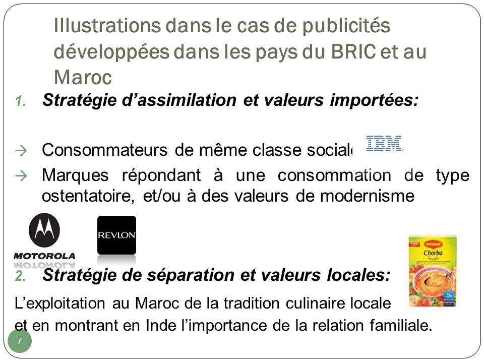Illustrations dans le cas de publicités développées dans les pays du BRIC et au Maroc
