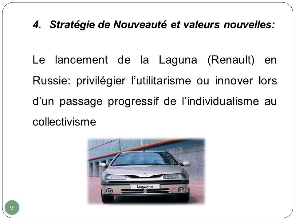 Stratégie de Nouveauté et valeurs nouvelles: