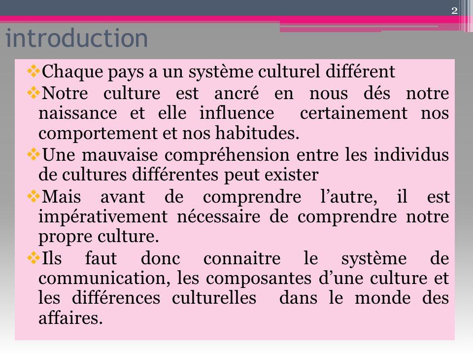 introduction Chaque pays a un système culturel différent