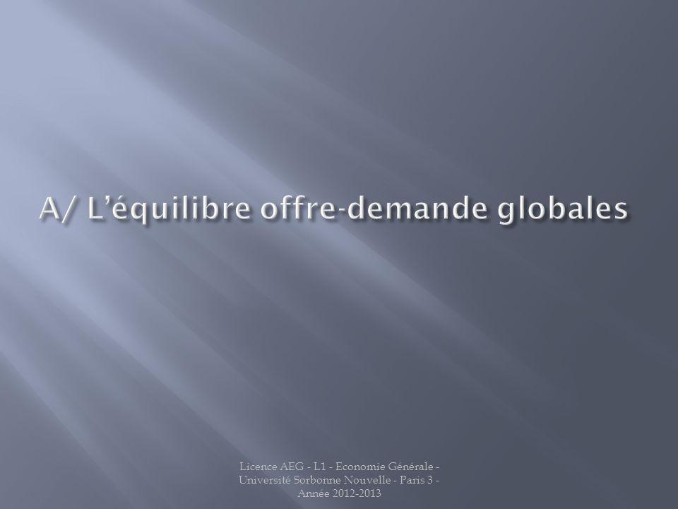A/ L'équilibre offre-demande globales