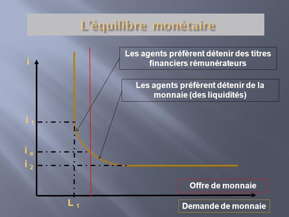 L'équilibre monétaire