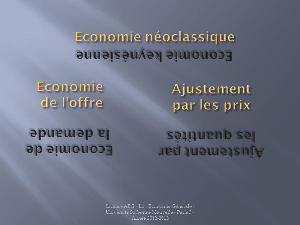 Economie néoclassique Ajustement par les quantités