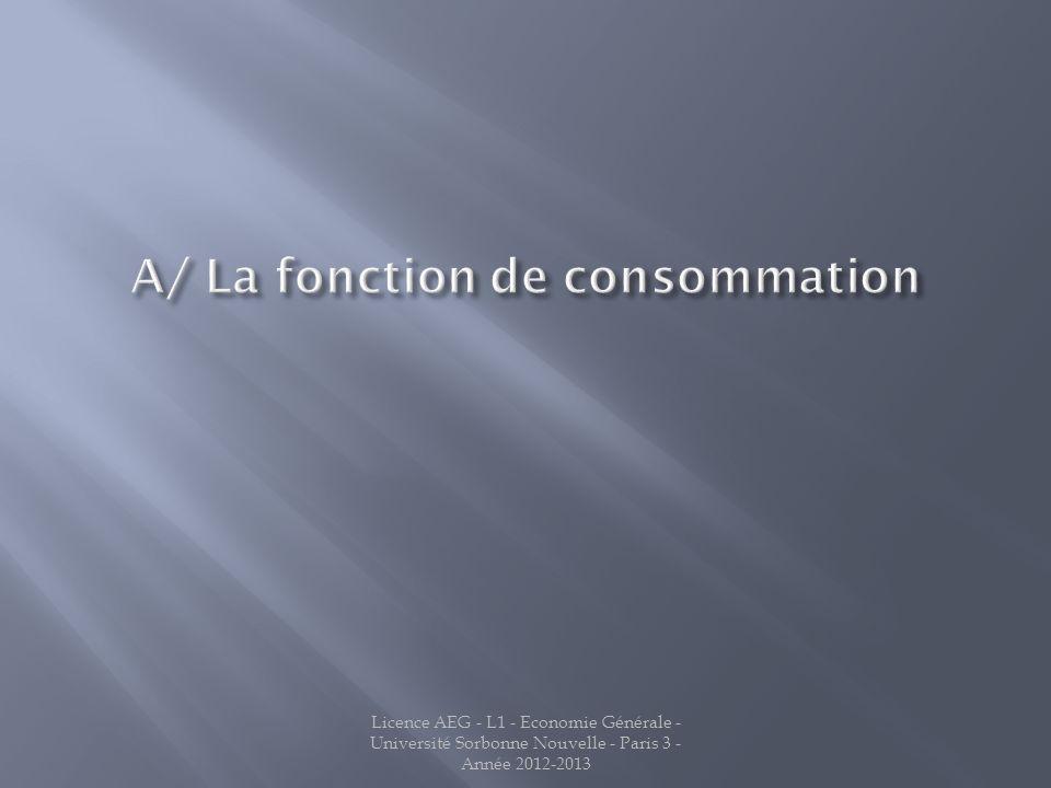 A/ La fonction de consommation