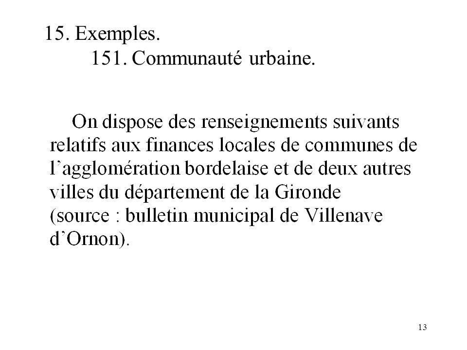 15. Exemples. 151. Communauté urbaine.