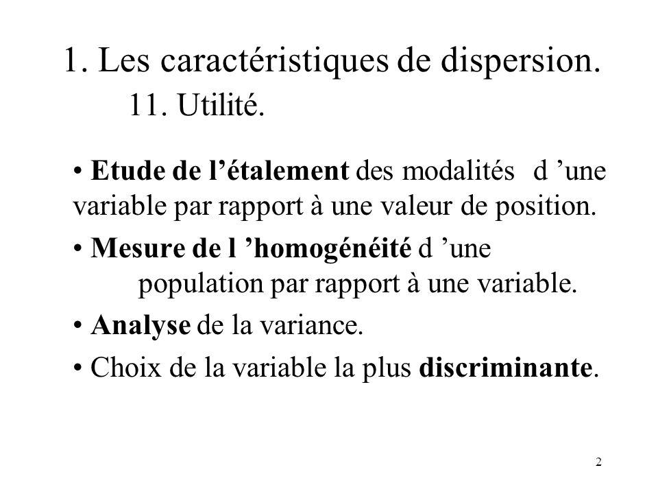 1. Les caractéristiques de dispersion. 11. Utilité.