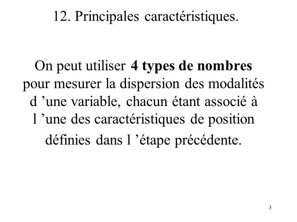12. Principales caractéristiques.
