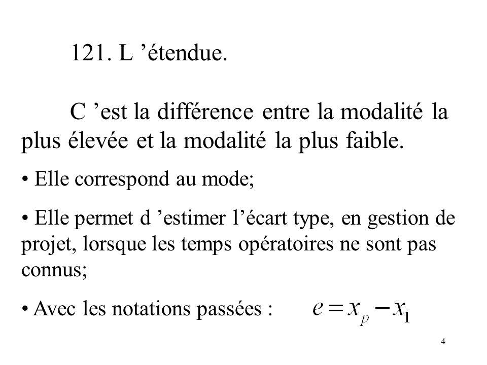 121. L 'étendue. C 'est la différence entre la modalité la plus élevée et la modalité la plus faible.