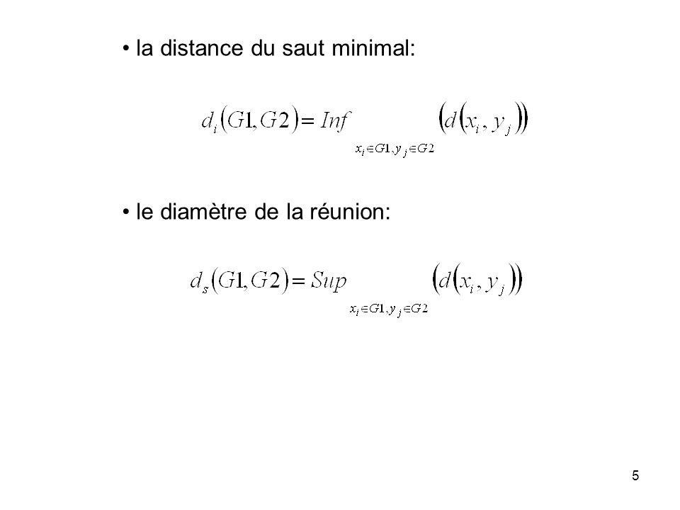 la distance du saut minimal: