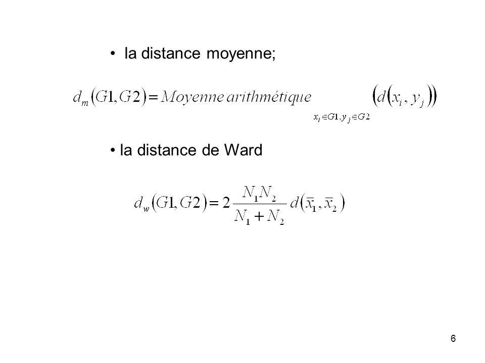 la distance moyenne; la distance de Ward