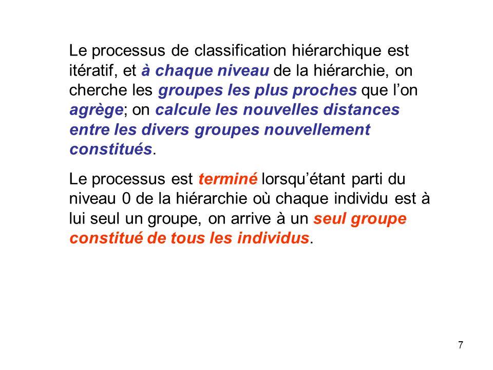 Le processus de classification hiérarchique est itératif, et à chaque niveau de la hiérarchie, on cherche les groupes les plus proches que l'on agrège; on calcule les nouvelles distances entre les divers groupes nouvellement constitués.