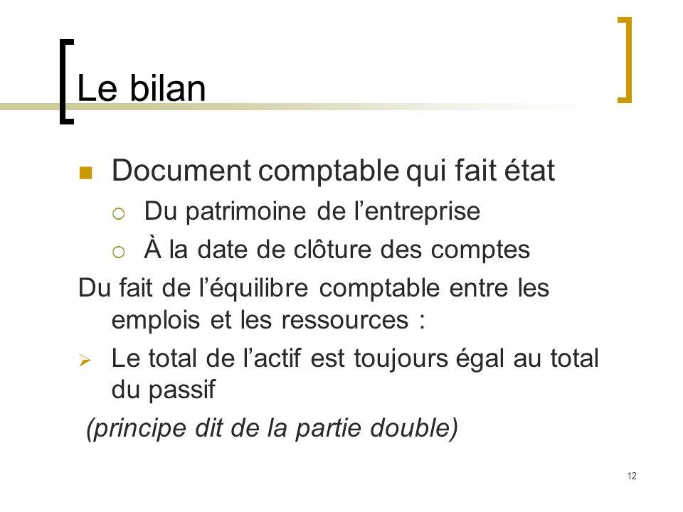 Le bilan Document comptable qui fait état
