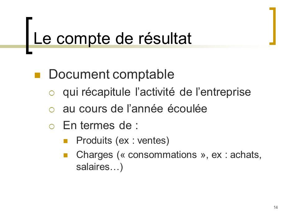 Le compte de résultat Document comptable