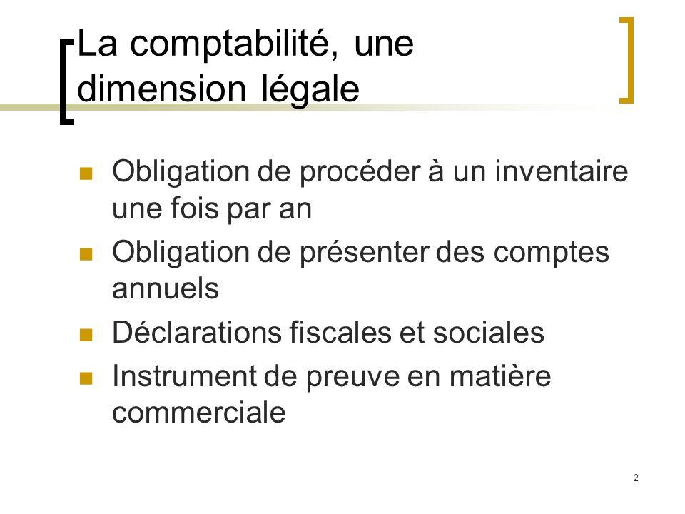 La comptabilité, une dimension légale