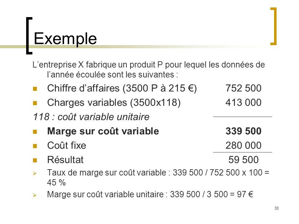 Exemple Chiffre d'affaires (3500 P à 215 €) 752 500