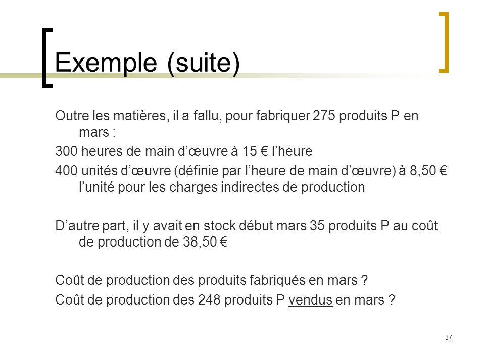 Exemple (suite) Outre les matières, il a fallu, pour fabriquer 275 produits P en mars : 300 heures de main d'œuvre à 15 € l'heure.