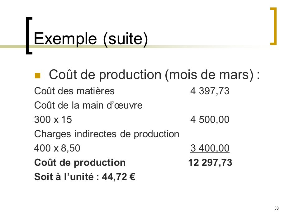 Exemple (suite) Coût de production (mois de mars) :