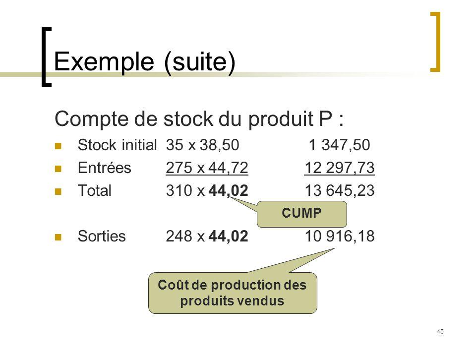 Coût de production des produits vendus