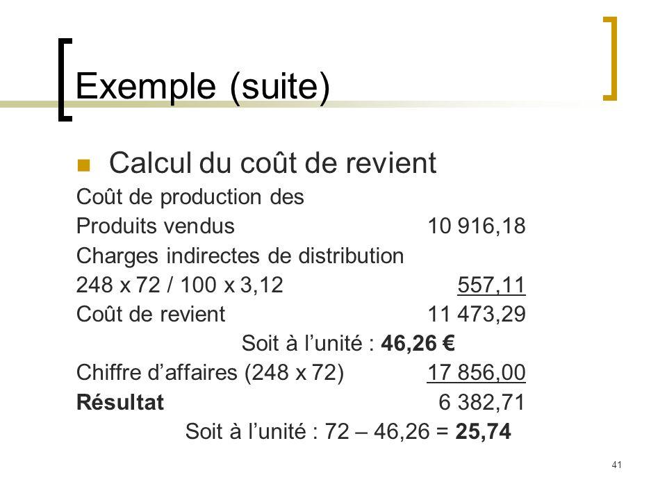 Exemple (suite) Calcul du coût de revient Coût de production des