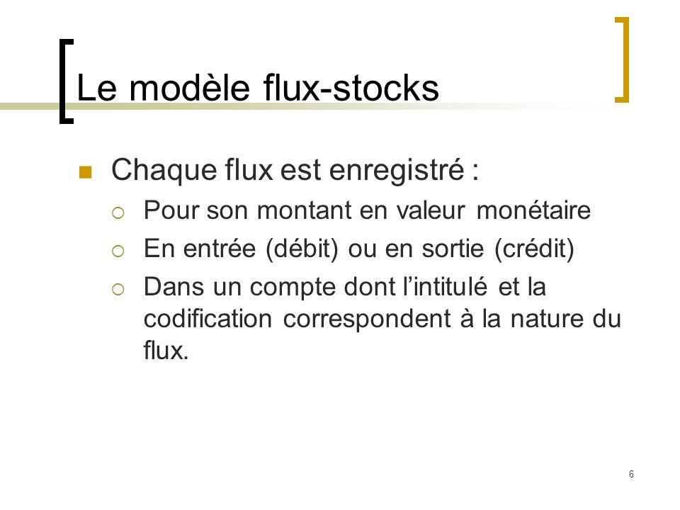Le modèle flux-stocks Chaque flux est enregistré :