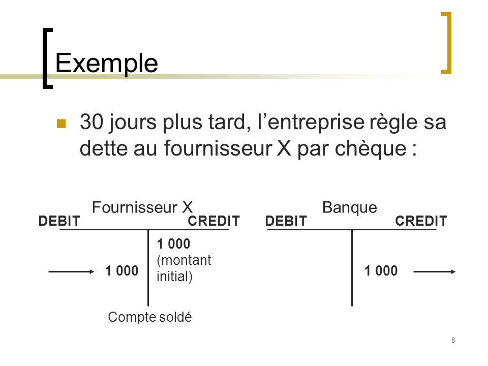Exemple 30 jours plus tard, l'entreprise règle sa dette au fournisseur X par chèque : Fournisseur X.