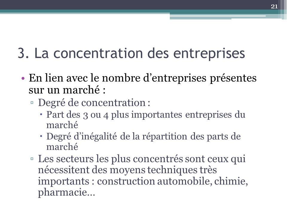 3. La concentration des entreprises