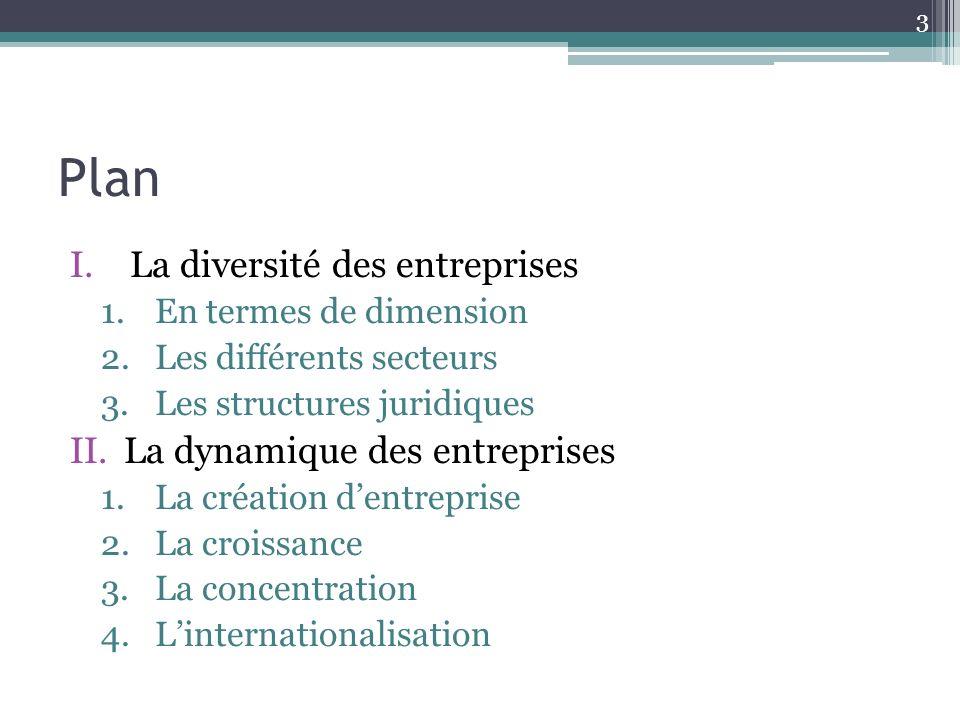 Plan La diversité des entreprises La dynamique des entreprises