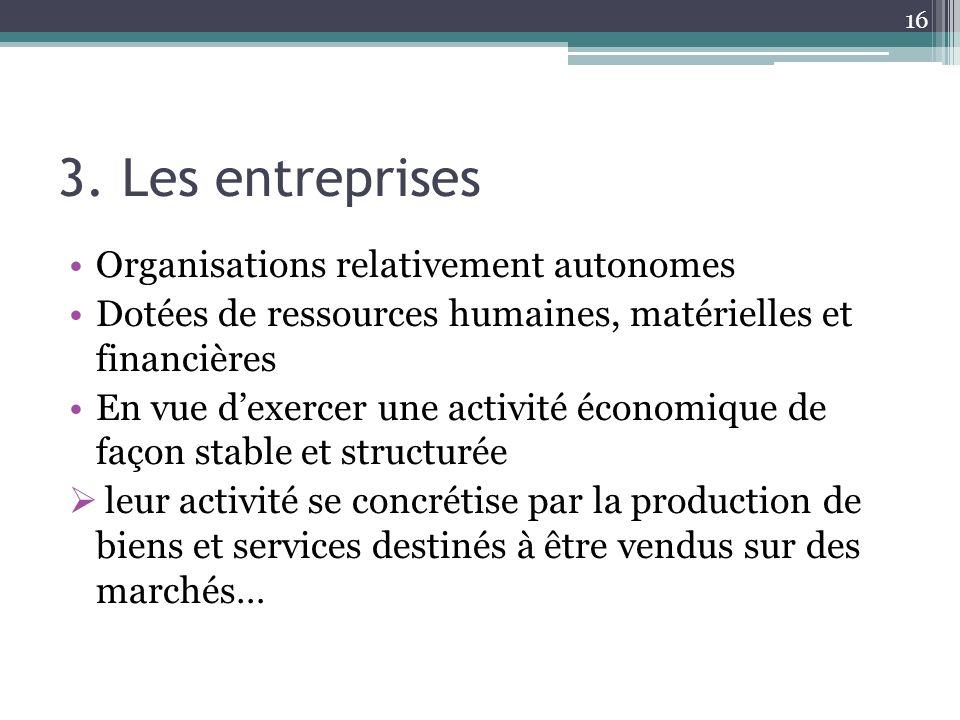3. Les entreprises Organisations relativement autonomes
