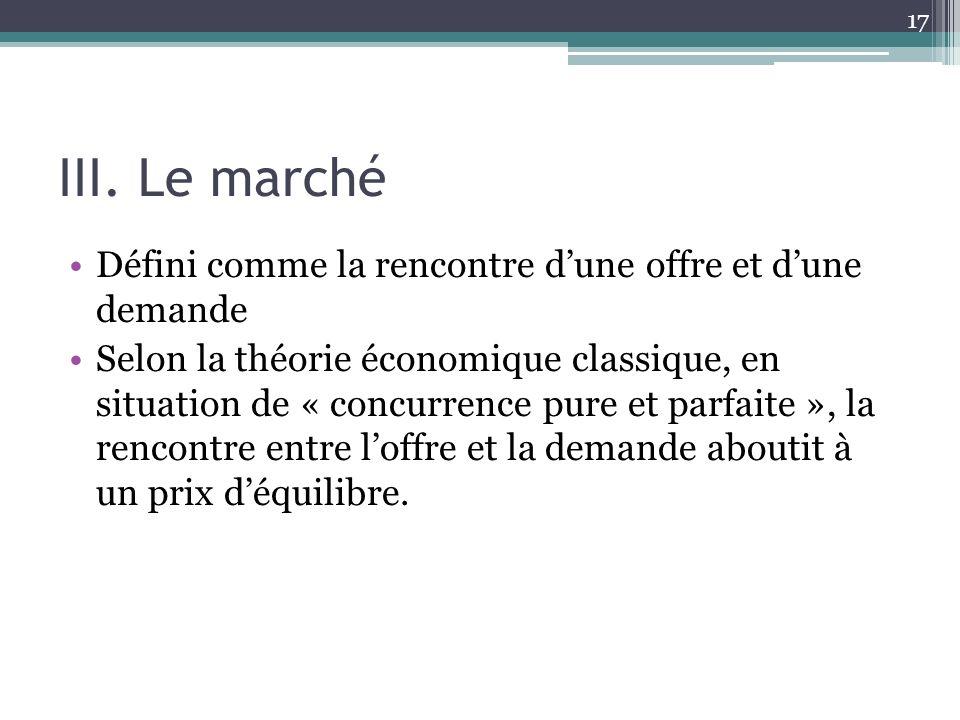 III. Le marché Défini comme la rencontre d'une offre et d'une demande